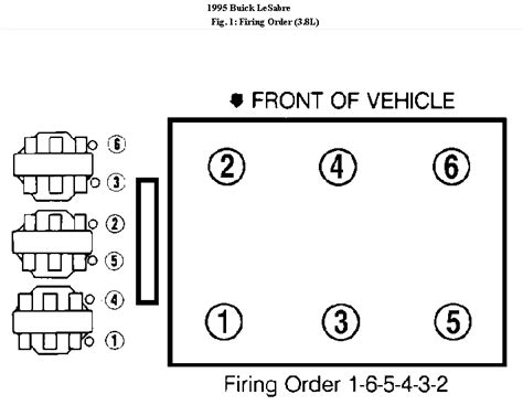 Buick Lesabre Spark Plug Wiring Diagram Diagrams Image