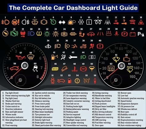 car light meanings meanings for car warning lights x post r