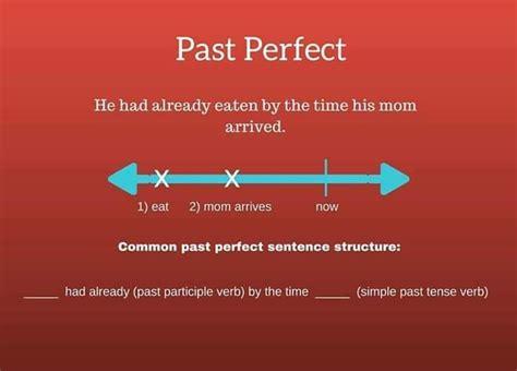 pin  tsengel buidan  english class  images