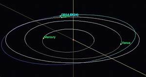 Sciency Thoughts: Asteroid 2014 EK24 passes the Earth.
