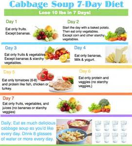 Diet Plan For Weight Loss In 7 Days - Plus belle la vie (PBLV) Diet & Cancer