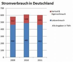 Stromverbrauch Berechnen Kwh : stromverbrauch brutto und netto ~ Themetempest.com Abrechnung