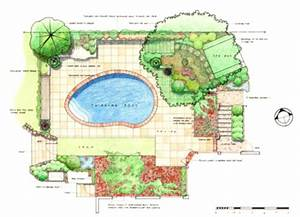 How to plan landscape lighting design : Garden planning software mtcalvarybc net landscaping