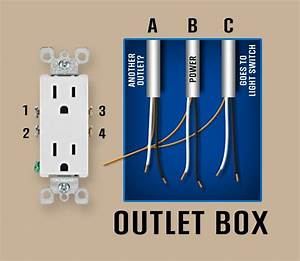 Diagram Of Outlet