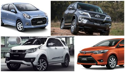 New Toyota Cars In India 2016-17