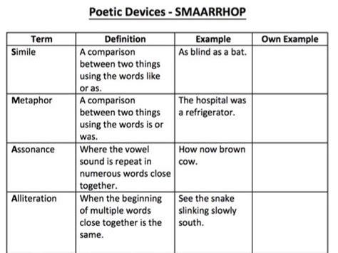 poetic devices smaarrhop  laurenak teaching resources