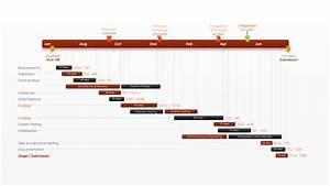 Download Gantt Chart Lucidchart