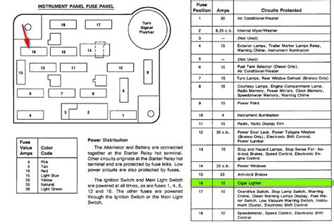 2011 Ford F 150 Fuse Panel Diagram by 2011 Ford F150 Cigarette Lighter Fuse Circuit Diagram