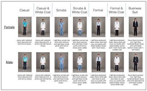 doctors wear   matter study finds