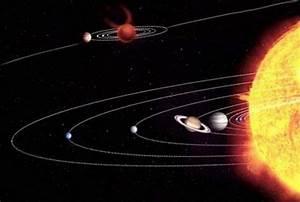 2012 – Planet X, Nibiru and DarkStar – The Ottawa Skeptics