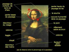 La Joconde Est Dans L Escalier Histoire Des Arts by Analyse D Un Tableau La Joconde Professeur D Histoire