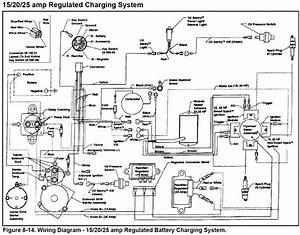 Kohler Command 18 Hp Wiring Diagram
