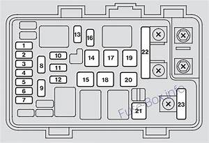 Fuse Box Diagram  U0026gt  Acura Rl  Kb1  Kb2  2005