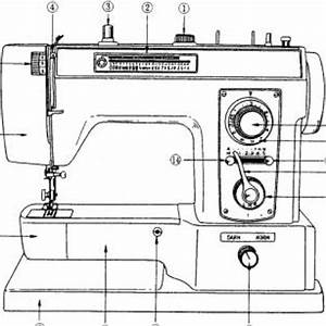 Fußpedal Nähmaschine Reparieren : n hmaschine vendomatic b 795 full automatic ~ Watch28wear.com Haus und Dekorationen