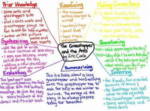 17 Best Images About Inquiry