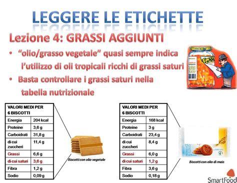 etichette prodotti alimentari il blog  sostenibilecom