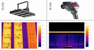 China led flood light fixture fittins manufacturer