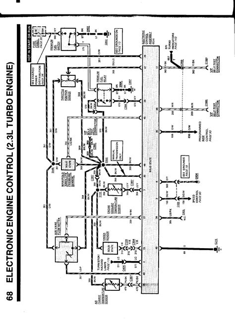 1964 Thunderbird Fuse Box Diagram by 1964 Chevy Impala Fuse Box New Wiring Resources 2019