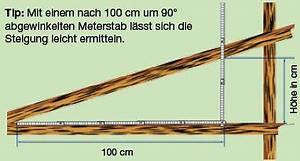 Pultdach Neigung Berechnen : verlegeanleitung f r profilplatten bzw wellbahnen ~ Themetempest.com Abrechnung