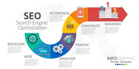 Seo Performance Icons Free Download
