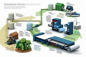 What Is The Paper Converting Industry