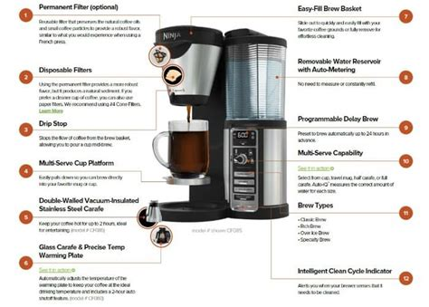 Clean out the carafe and the basket every time you use the brewer to make sure you're getting rid of all leftover debris to reduce. Why Won T The Clean Light Go Off On My Ninja Coffee Bar | Bruin Blog