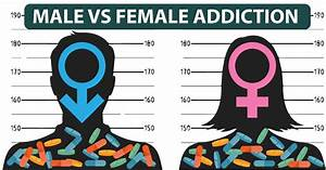 The Real Score Between Male And Female Addiction