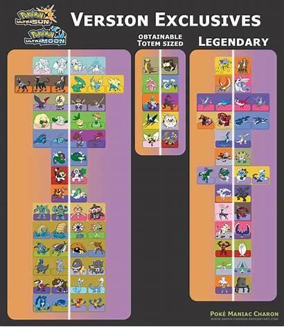 Usum Exclusives Version Saiph Pokemon Charon Deviantart