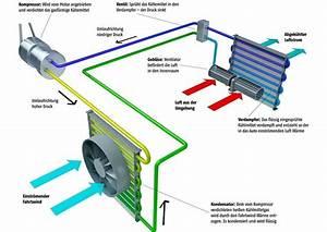 Auto Ohne Klimaanlage : klimaanlage problembehandlung auf was geachtet werden ~ Jslefanu.com Haus und Dekorationen