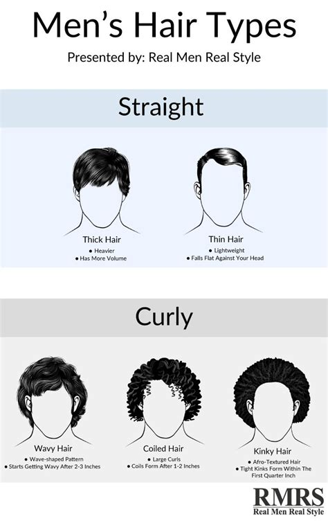types of hair styling best hairbrush for s hair types infographic