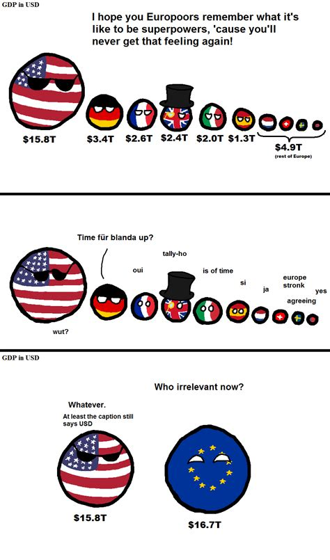 Country Ball Memes - gdp country balls