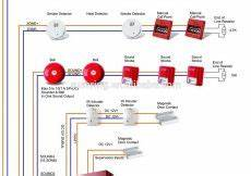 Fire Alarm Wiring Diagram For Class X : collection of boyo backup camera wiring diagram sample ~ A.2002-acura-tl-radio.info Haus und Dekorationen