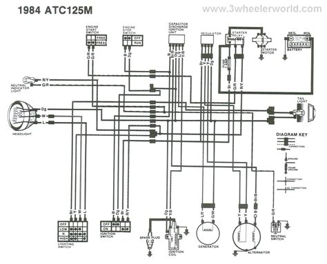schematic diagram motorcycle wiring honda xrm circuit