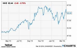 Jordan Stock Price Nike Stock Price Per Share   Traffic ...