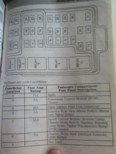 97 F150 Fuse Panel Diagram