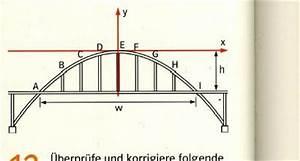 Parabel Berechnen Online : koordinaten einer br cke berechnen parabel onlinemathe das mathe forum ~ Themetempest.com Abrechnung