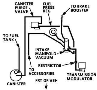 Vacuum Diagram Fixya