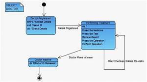 State Transition Diagram For Hospital Management System