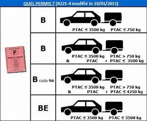 Titulaire Du Permis B : permis remorque auto ecole la bastilleauto ecole la bastille ~ Medecine-chirurgie-esthetiques.com Avis de Voitures