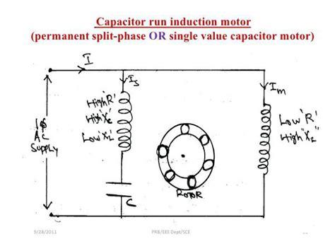 Baldor High Efficiency Wiring Diagram by Permanent Split Capacitor Motor Wiring Diagram
