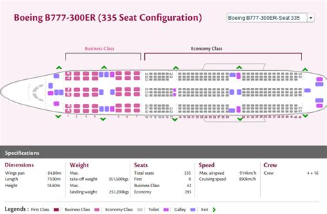 plan siege boeing 777 300er qatar airways airlines boeing 777 300er aircraft seating