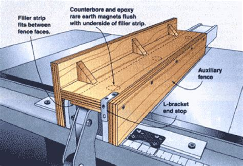 tablesaw fence jig  magnetic personality