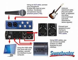Example Setup Diagram For A Presonus Audiobox Usb  22vsl