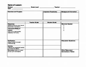 lesson plan template with esl considerations by dr heather With lesson plan template for esl teachers
