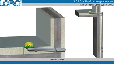 Parapet Roofs & Image Result For Parapet Flat Roof