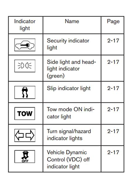 Yale Forklift Four Way Switch Wiring Diagram by Nissan Forklift Warning Lights Symbols