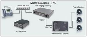 Ip Enabling Your Analog Paging System