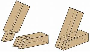 Bridle woodworking joints