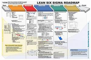Lss dmaic roadmap huge 1600x1067 continuous for Six sigma flow chart template