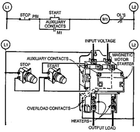 pacontrolcom  phase alternating current motors